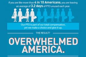 00_trav_overwhelmed_america_infographic_800x533