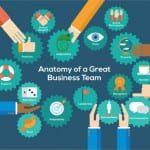 anatomy-resized_30982