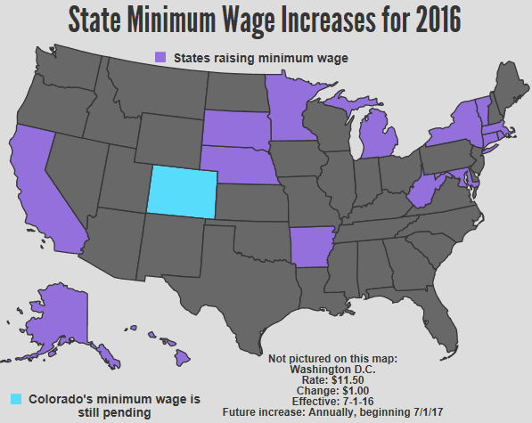 Minimum wage increases in 2016